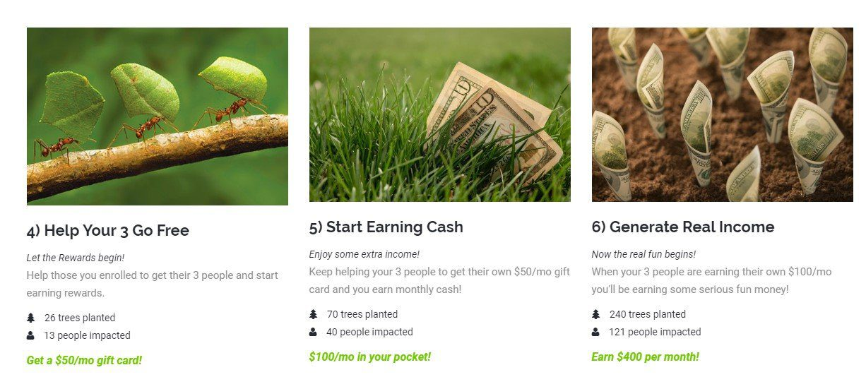 Better Planet Paper Earning Money