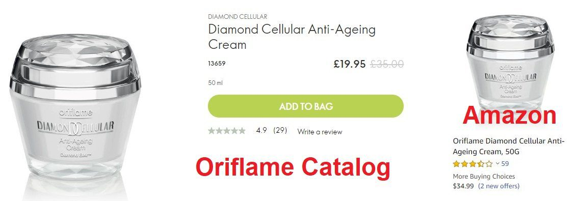 Oriflame MLM Review-Products