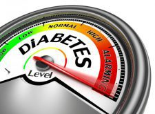 Support Someone with Diabetes - High Blood Sugar Levels