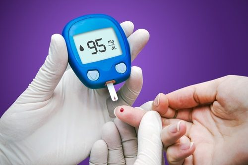Checking Your Blood Sugar Levels