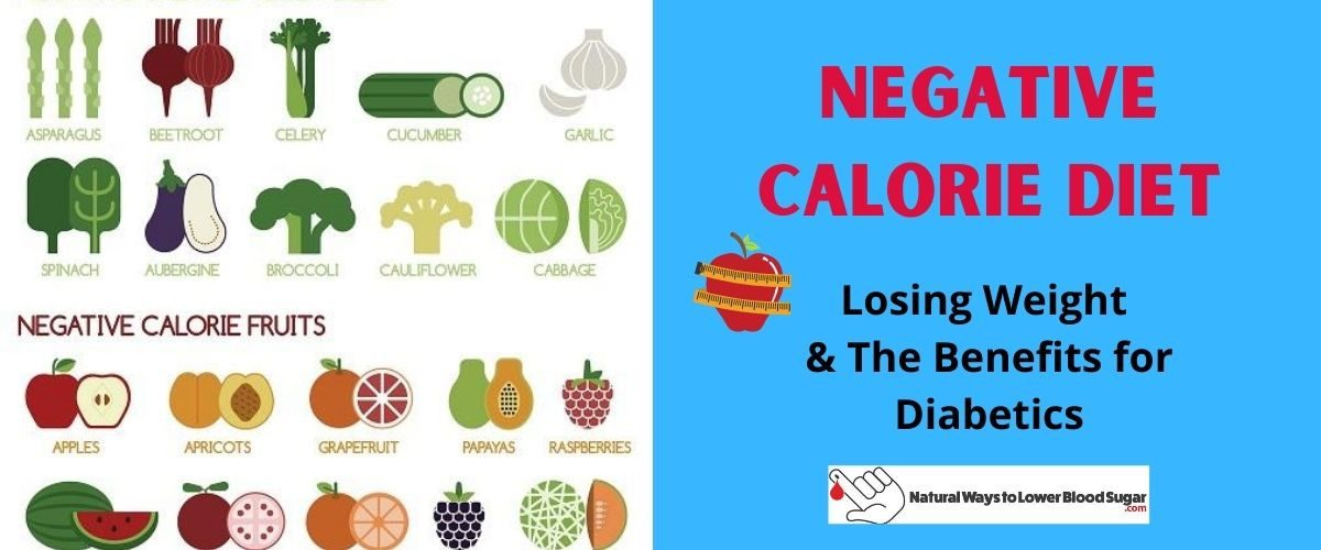 Negative Calorie Diet Featured Image