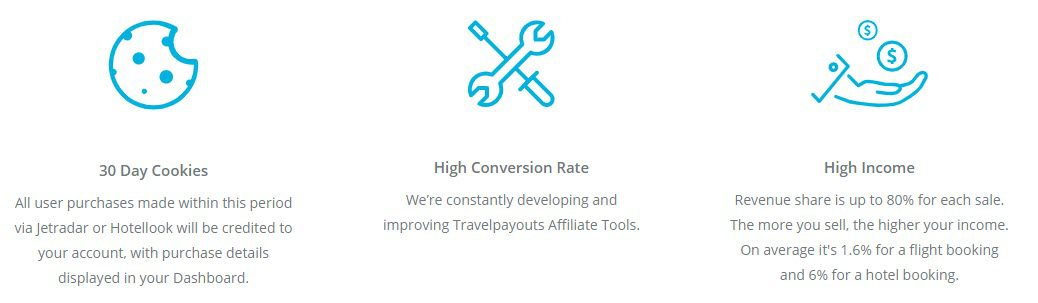 Best Hotel Affiliate Programs - Travel payouts stripe