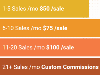 comission rate