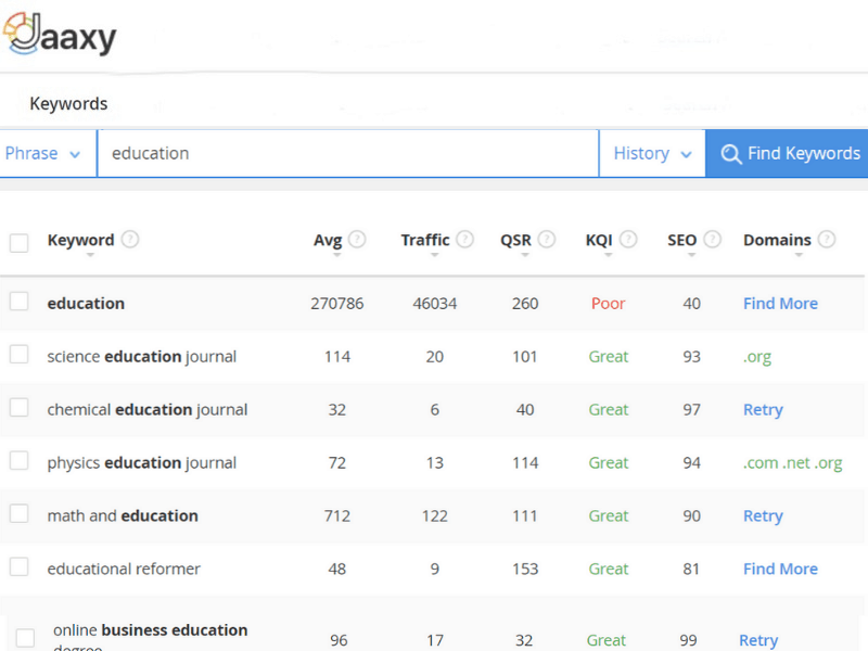 jaaxy search for education