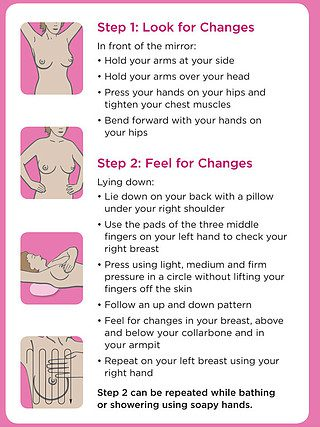 how to support breast cancer awareness - self exam